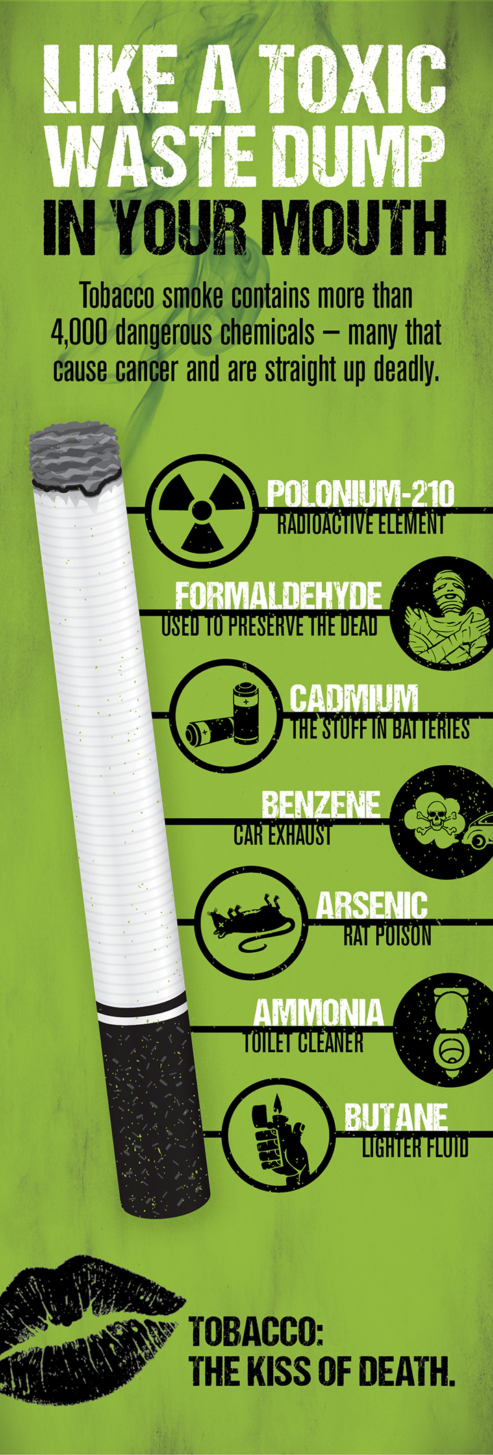 Cigarette smoke is like a toxic waste dump in your mouth