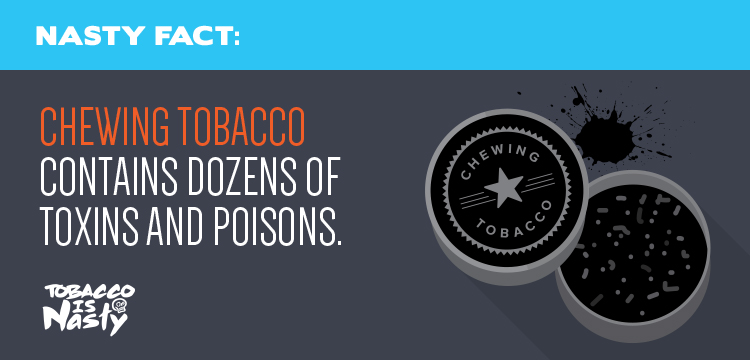 Chewing tobacco contains dozens of toxins and poisons